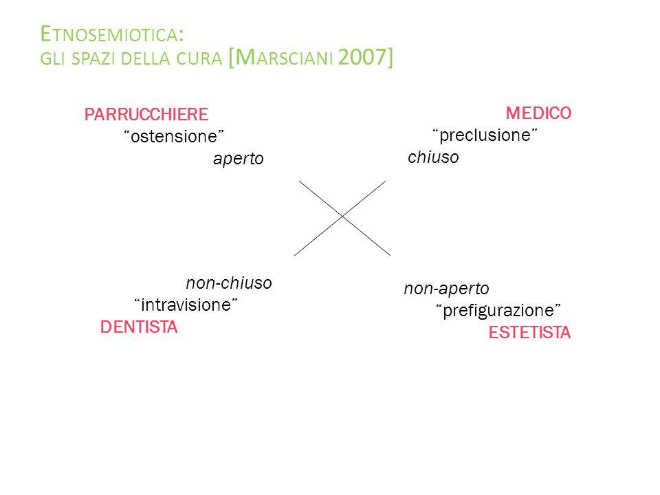 Etnosemiotica: gli spazi della cura [Marsciani 2007]